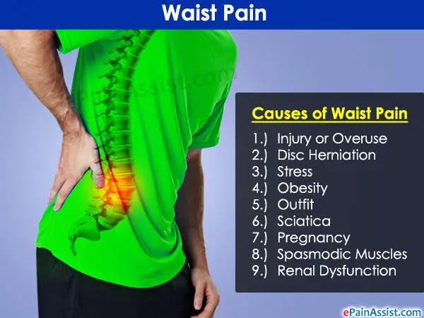 Qu'est-ce qui cause la douleur à la taille?